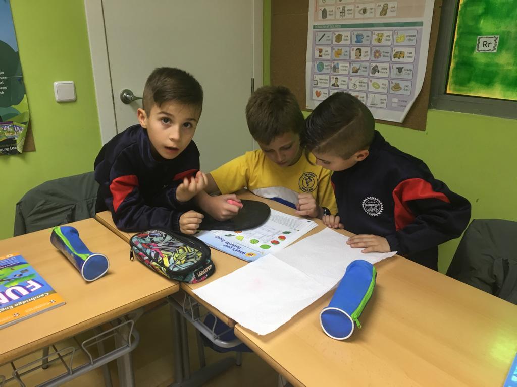Resumen STARTERS Marzo 2019 – Centro Baleares